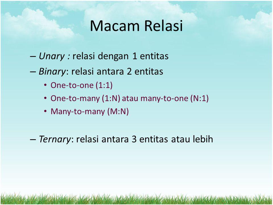 Macam Relasi – Unary : relasi dengan 1 entitas – Binary: relasi antara 2 entitas One-to-one (1:1) One-to-many (1:N) atau many-to-one (N:1) Many-to-man
