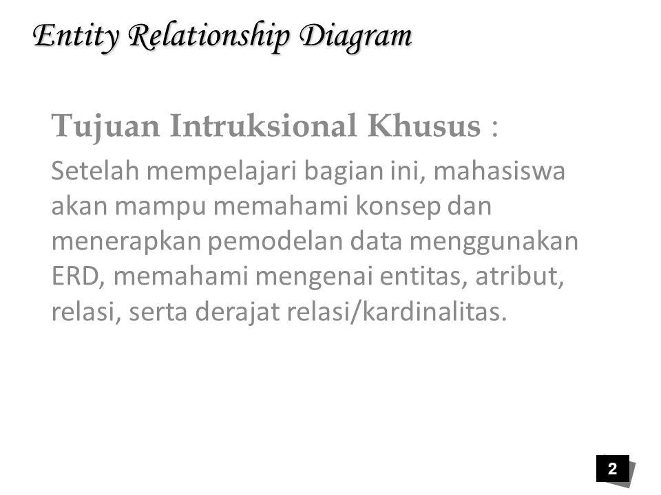 33 Entity Relationship Diagram Agama Mahasiswa dianut 1 N Kode_agm Deskripsi Kode_agm NIM Nama Semester Binary Relation
