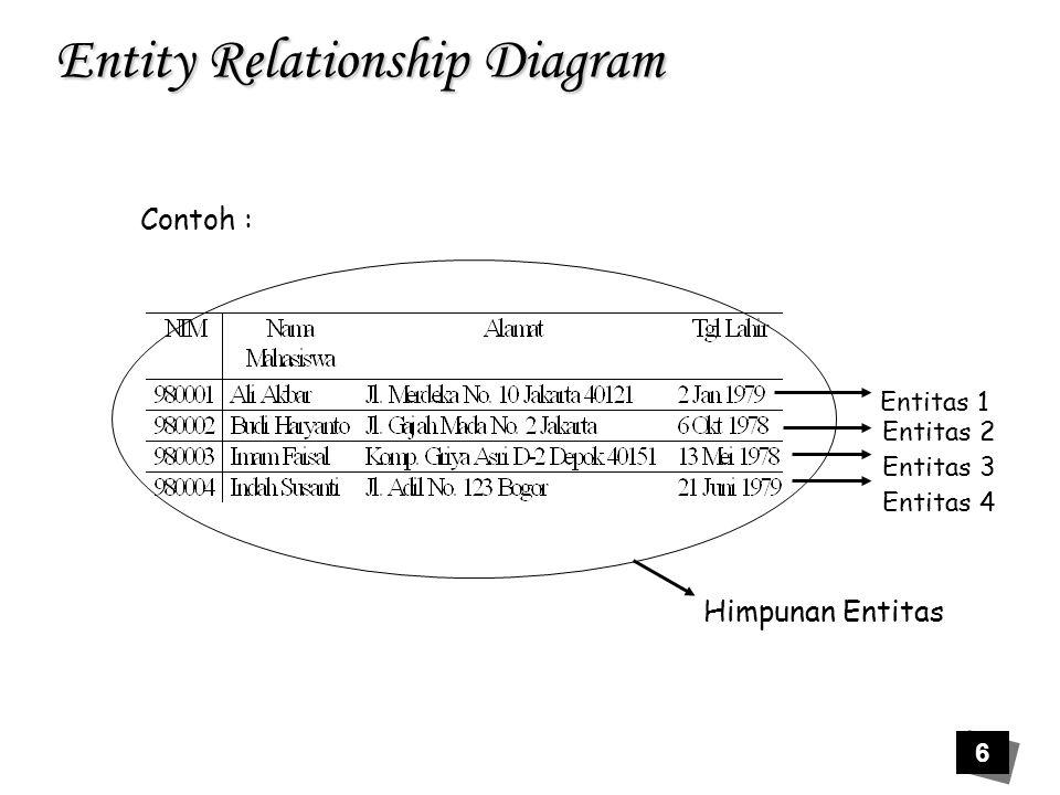 37 Entity Relationship Diagram Generalisasi : Contoh : Mahasiswa Mahasiswa D3 Mahasiswa S1 Is a bottom - up Merupakan penyatuan beberapa himpunan entitas menjadi sebuah himpunan entitas baru.