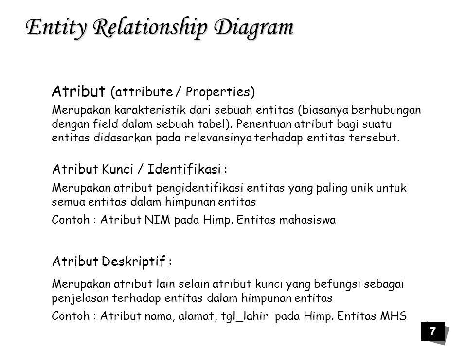 38 Entity Relationship Diagram Agregasi : Contoh : Mahasiswa Praktikum Merupakan sebuah relasi yang secara kronologis mensyaratkan telah adanya relasi lain.