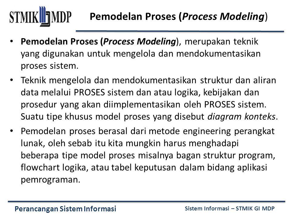 Perancangan Sistem Informasi Sistem Informasi – STMIK GI MDP Pemodelan Proses (Process Modeling) Pemodelan Proses (Process Modeling), merupakan teknik yang digunakan untuk mengelola dan mendokumentasikan proses sistem.