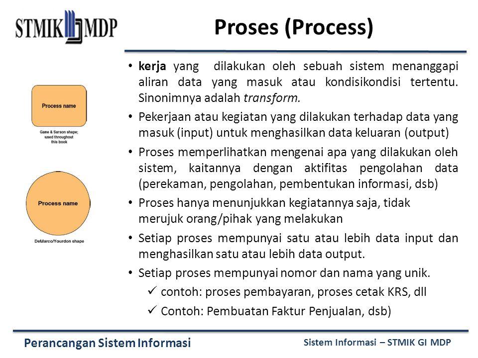 Perancangan Sistem Informasi Sistem Informasi – STMIK GI MDP Proses (Process) kerja yang dilakukan oleh sebuah sistem menanggapi aliran data yang masu