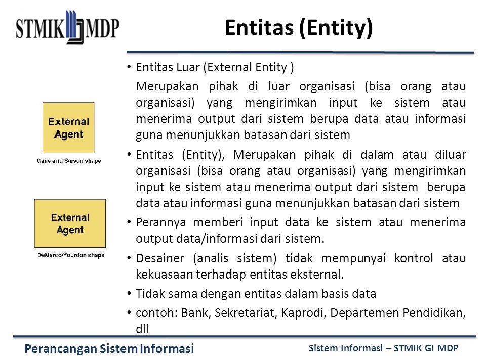 Perancangan Sistem Informasi Sistem Informasi – STMIK GI MDP Entitas (Entity) Entitas Luar (External Entity ) Merupakan pihak di luar organisasi (bisa