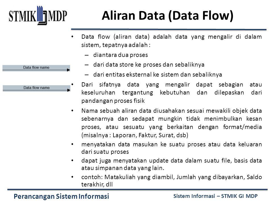 Perancangan Sistem Informasi Sistem Informasi – STMIK GI MDP Aliran Data (Data Flow) Data flow (aliran data) adalah data yang mengalir di dalam sistem, tepatnya adalah : – diantara dua proses – dari data store ke proses dan sebaliknya – dari entitas eksternal ke sistem dan sebaliknya Dari sifatnya data yang mengalir dapat sebagian atau keseluruhan tergantung kebutuhan dan dilepaskan dari pandangan proses fisik Nama sebuah aliran data diusahakan sesuai mewakili objek data sebenarnya dan sedapat mungkin tidak menimbulkan kesan proses, atau sesuatu yang berkaitan dengan format/media (misalnya : Laporan, Faktur, Surat, dsb) menyatakan data masukan ke suatu proses atau data keluaran dari suatu proses dapat juga menyatakan update data dalam suatu file, basis data atau simpanan data yang lain.