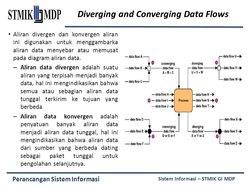 Perancangan Sistem Informasi Sistem Informasi – STMIK GI MDP Diverging and Converging Data Flows Aliran divergen dan konvergen aliran ini digunakan untuk menggambarka aliran data menyebar atau memusat pada diagram aliran data.