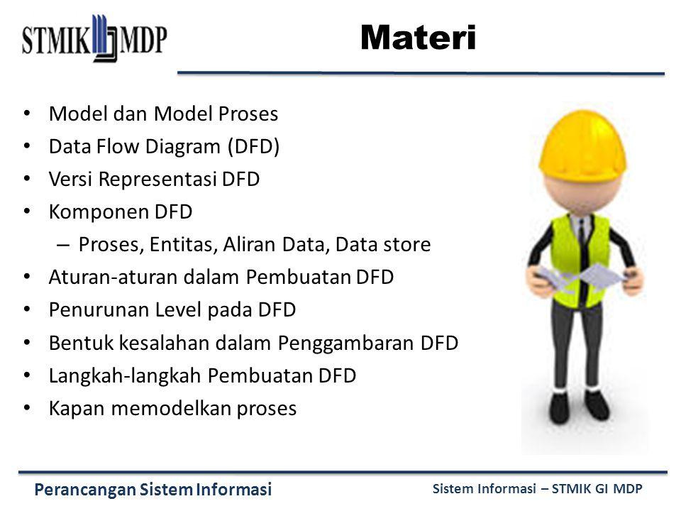 Perancangan Sistem Informasi Sistem Informasi – STMIK GI MDP Materi Model dan Model Proses Data Flow Diagram (DFD) Versi Representasi DFD Komponen DFD