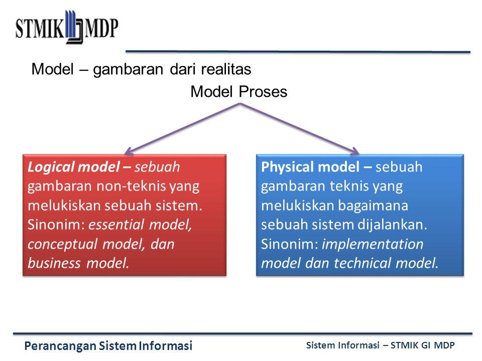 Perancangan Sistem Informasi Sistem Informasi – STMIK GI MDP Model – gambaran dari realitas Logical model – sebuah gambaran non-teknis yang melukiskan