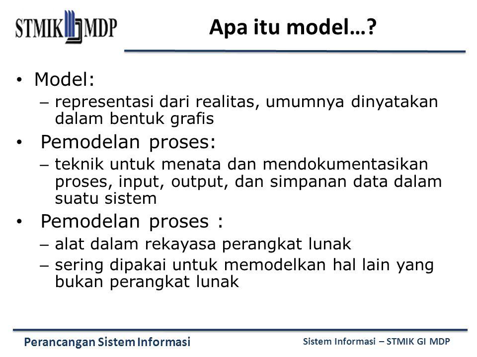 Perancangan Sistem Informasi Sistem Informasi – STMIK GI MDP Apa itu model…? Model: – representasi dari realitas, umumnya dinyatakan dalam bentuk graf