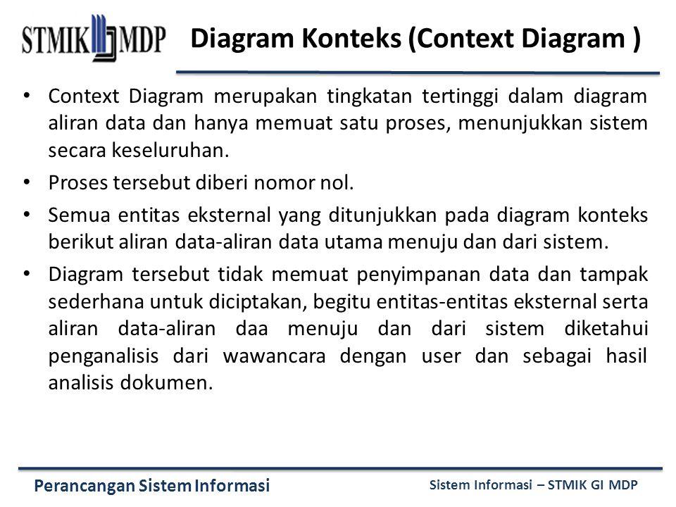 Perancangan Sistem Informasi Sistem Informasi – STMIK GI MDP Diagram Konteks (Context Diagram ) Context Diagram merupakan tingkatan tertinggi dalam di