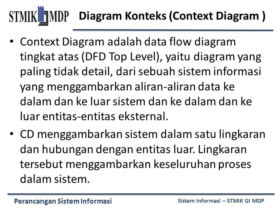 Perancangan Sistem Informasi Sistem Informasi – STMIK GI MDP Diagram Konteks (Context Diagram ) Context Diagram adalah data flow diagram tingkat atas (DFD Top Level), yaitu diagram yang paling tidak detail, dari sebuah sistem informasi yang menggambarkan aliran-aliran data ke dalam dan ke luar sistem dan ke dalam dan ke luar entitas-entitas eksternal.