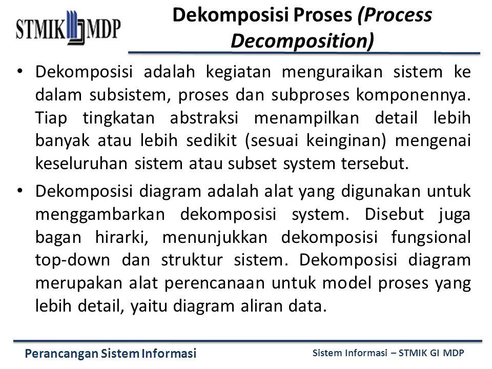 Perancangan Sistem Informasi Sistem Informasi – STMIK GI MDP Dekomposisi adalah kegiatan menguraikan sistem ke dalam subsistem, proses dan subproses komponennya.