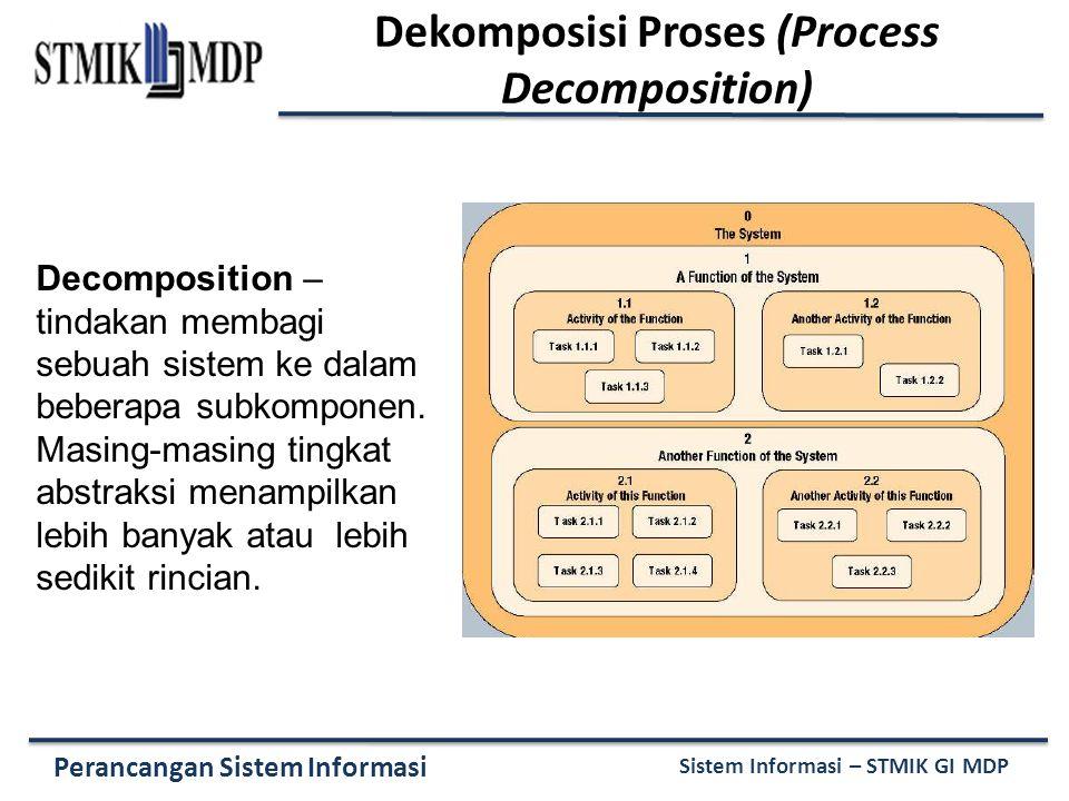 Perancangan Sistem Informasi Sistem Informasi – STMIK GI MDP Dekomposisi Proses (Process Decomposition) Decomposition – tindakan membagi sebuah sistem ke dalam beberapa subkomponen.
