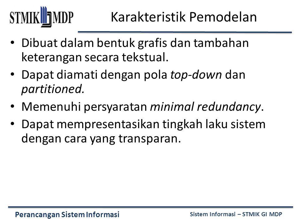 Perancangan Sistem Informasi Sistem Informasi – STMIK GI MDP Data Flow Packet Concept