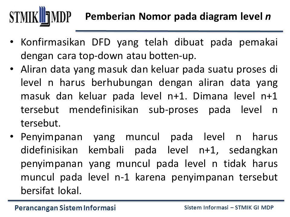 Perancangan Sistem Informasi Sistem Informasi – STMIK GI MDP Pemberian Nomor pada diagram level n Konfirmasikan DFD yang telah dibuat pada pemakai dengan cara top-down atau botten-up.