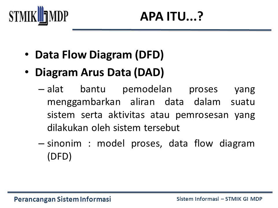 Perancangan Sistem Informasi Sistem Informasi – STMIK GI MDP APA ITU...? Data Flow Diagram (DFD) Diagram Arus Data (DAD) – alat bantu pemodelan proses