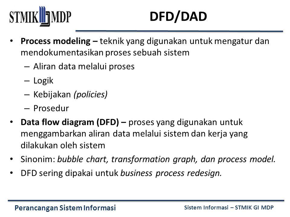 Perancangan Sistem Informasi Sistem Informasi – STMIK GI MDP DFD/DAD Process modeling – teknik yang digunakan untuk mengatur dan mendokumentasikan pro