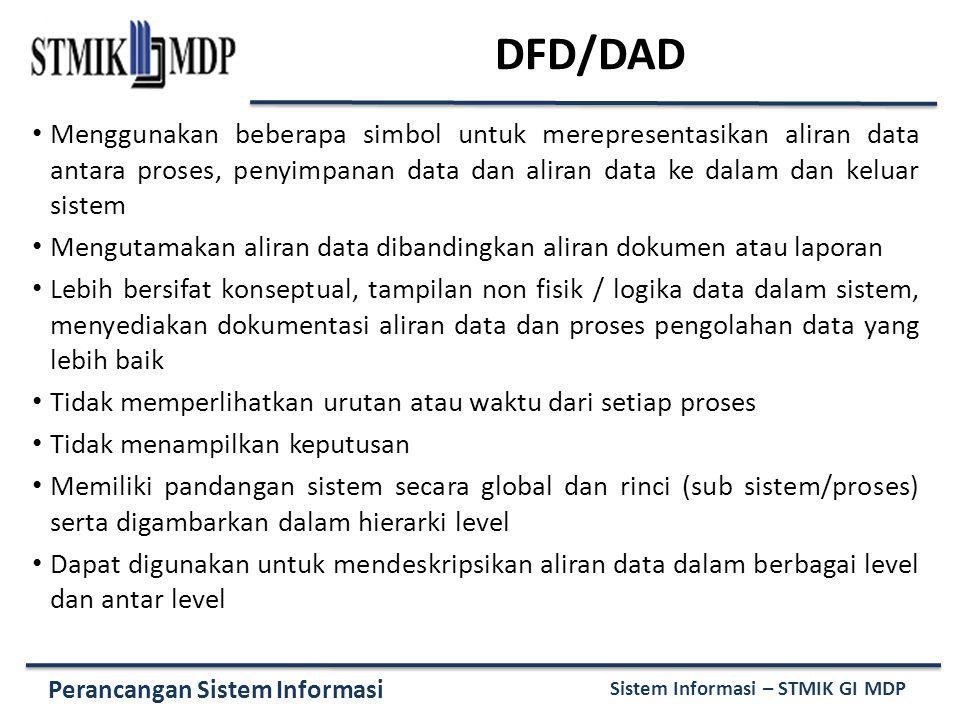 Perancangan Sistem Informasi Sistem Informasi – STMIK GI MDP DFD/DAD Menggunakan beberapa simbol untuk merepresentasikan aliran data antara proses, pe