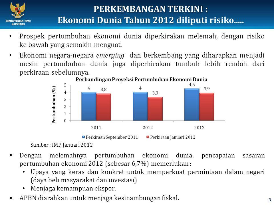 KEMENTERIAN PPN/ BAPPENAS PERKEMBANGAN TERKINI : Ekonomi Dunia Tahun 2012 PERKEMBANGAN TERKINI : Ekonomi Dunia Tahun 2012 diliputi risiko.....