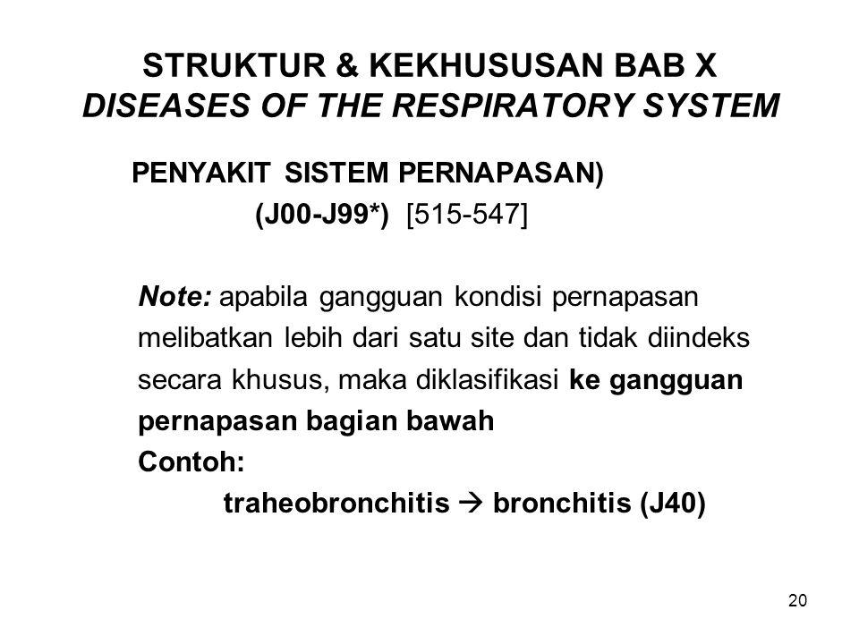 20 STRUKTUR & KEKHUSUSAN BAB X DISEASES OF THE RESPIRATORY SYSTEM PENYAKIT SISTEM PERNAPASAN) (J00-J99*) [515-547] Note: apabila gangguan kondisi pern