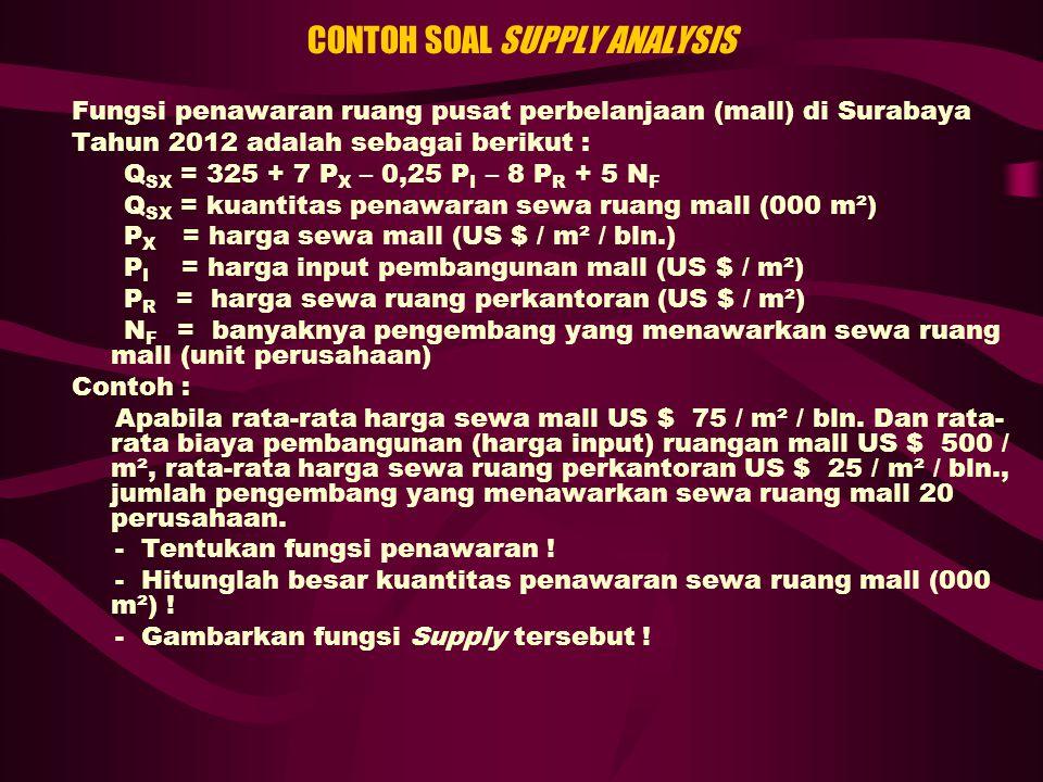 CONTOH SOAL SUPPLY ANALYSIS Fungsi penawaran ruang pusat perbelanjaan (mall) di Surabaya Tahun 2012 adalah sebagai berikut : Q SX = 325 + 7 P X – 0,25