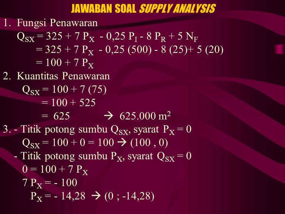 JAWABAN SOAL SUPPLY ANALYSIS 1. Fungsi Penawaran Q SX = 325 + 7 P X - 0,25 P I - 8 P R + 5 N F = 325 + 7 P X - 0,25 (500) - 8 (25)+ 5 (20) = 100 + 7 P