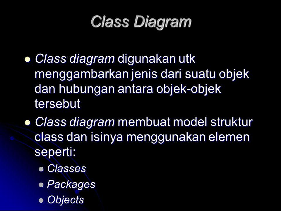 Class Diagram Class diagram digunakan utk menggambarkan jenis dari suatu objek dan hubungan antara objek-objek tersebut Class diagram digunakan utk me