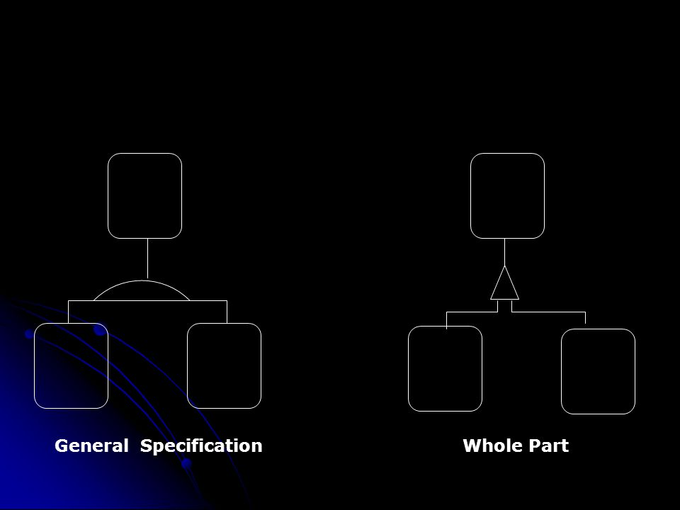 General SpecificationWhole Part