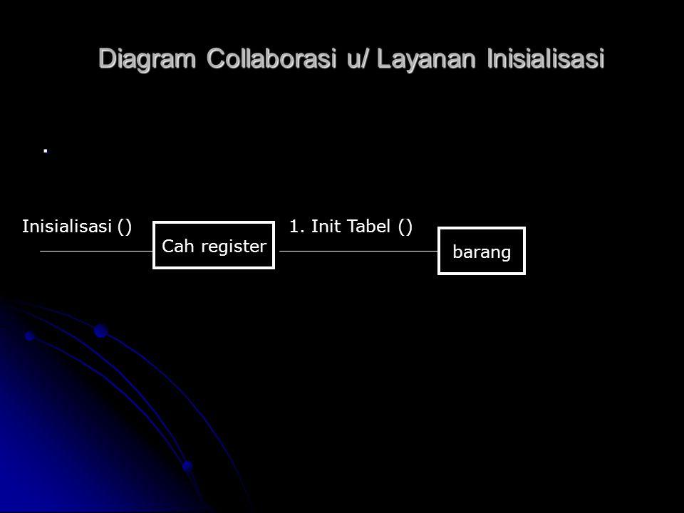 Diagram Collaborasi u/ Layanan Inisialisasi. Cah register barang Inisialisasi ()1. Init Tabel ()