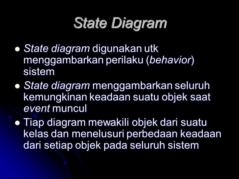 State Diagram State diagram digunakan utk menggambarkan perilaku (behavior) sistem State diagram digunakan utk menggambarkan perilaku (behavior) siste