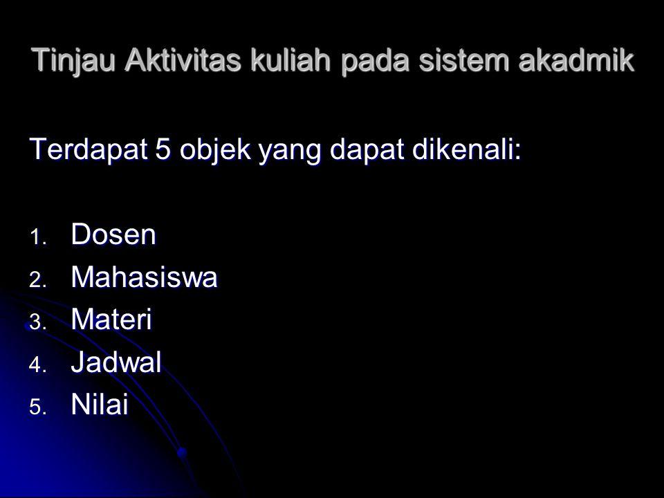 Tinjau Aktivitas kuliah pada sistem akadmik Terdapat 5 objek yang dapat dikenali: 1. Dosen 2. Mahasiswa 3. Materi 4. Jadwal 5. Nilai