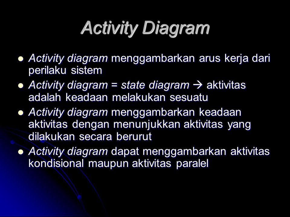 Activity Diagram Activity diagram menggambarkan arus kerja dari perilaku sistem Activity diagram menggambarkan arus kerja dari perilaku sistem Activit