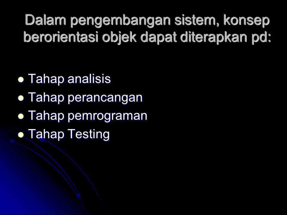 Dalam pengembangan sistem, konsep berorientasi objek dapat diterapkan pd: Tahap analisis Tahap analisis Tahap perancangan Tahap perancangan Tahap pemr