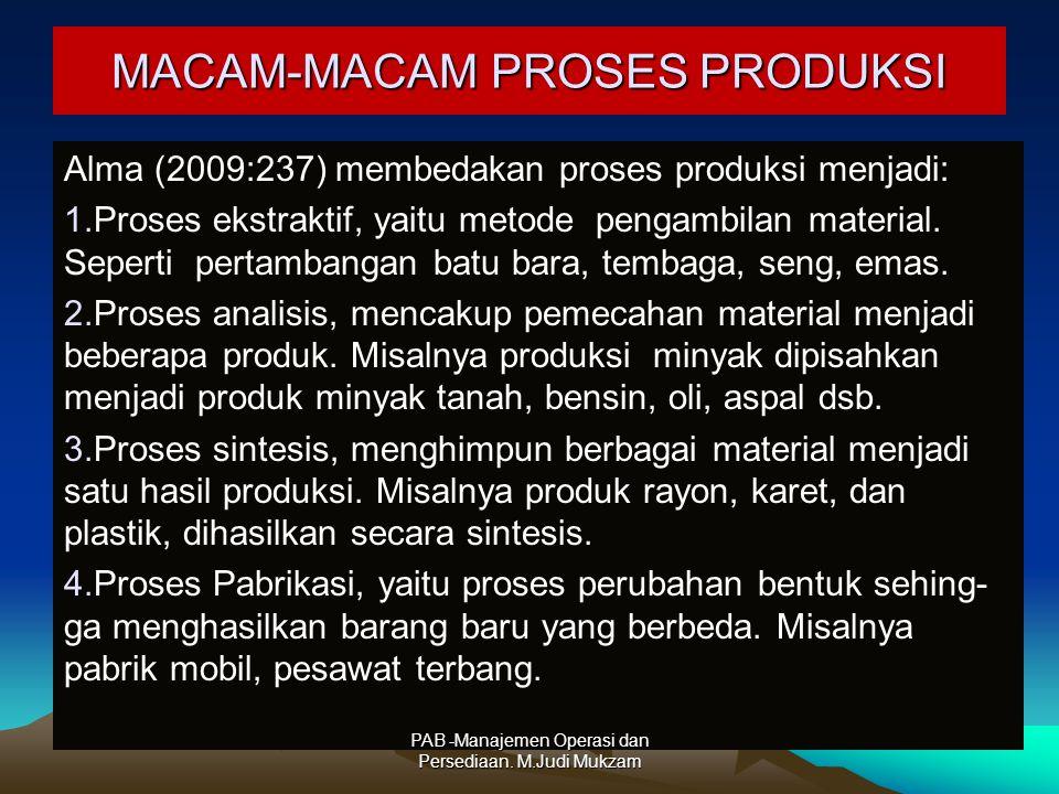 MACAM-MACAM PROSES PRODUKSI Alma (2009:237) membedakan proses produksi menjadi: 1.Proses ekstraktif, yaitu metode pengambilan material. Seperti pertam