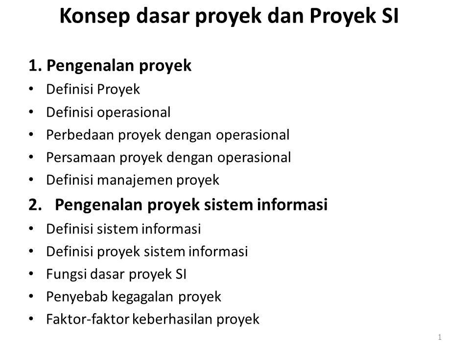 Konsep dasar proyek dan Proyek SI 1. Pengenalan proyek Definisi Proyek Definisi operasional Perbedaan proyek dengan operasional Persamaan proyek denga