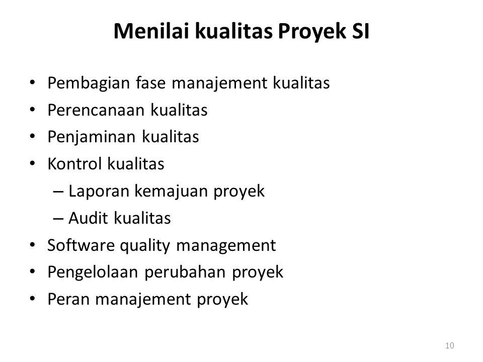 Menilai kualitas Proyek SI Pembagian fase manajement kualitas Perencanaan kualitas Penjaminan kualitas Kontrol kualitas – Laporan kemajuan proyek – Au