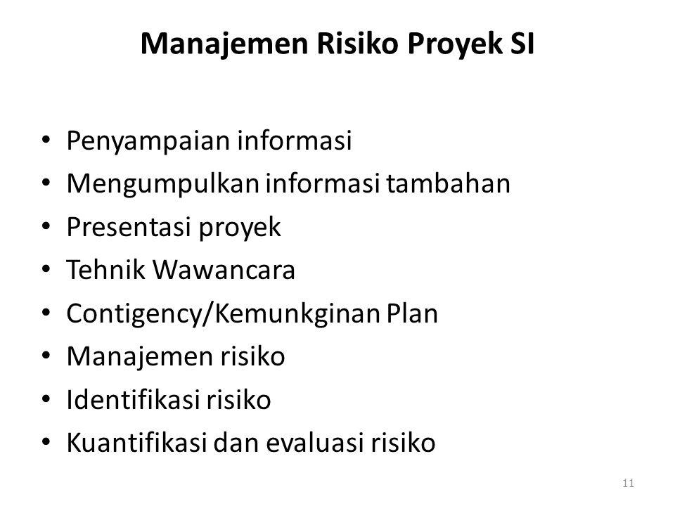 Manajemen Risiko Proyek SI Penyampaian informasi Mengumpulkan informasi tambahan Presentasi proyek Tehnik Wawancara Contigency/Kemunkginan Plan Manajemen risiko Identifikasi risiko Kuantifikasi dan evaluasi risiko 11