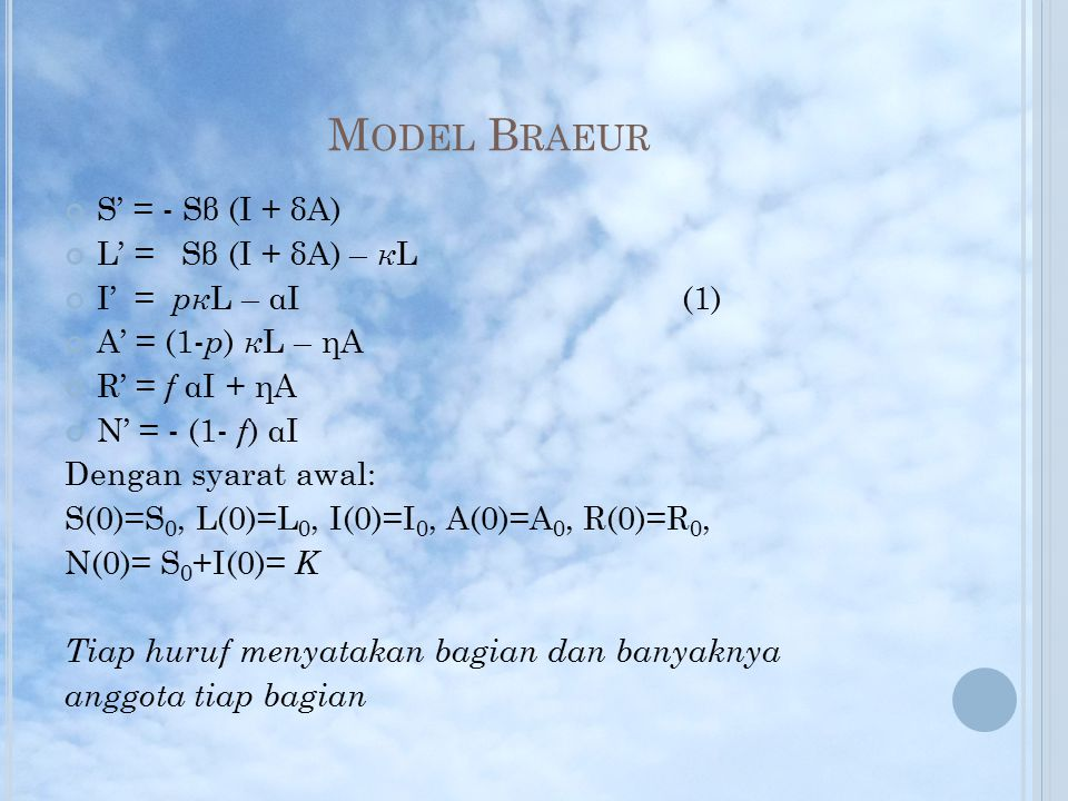 Sβ (I + δA) p ƙ L f αI ηA (1- p ) ƙ L (1- f ) αI