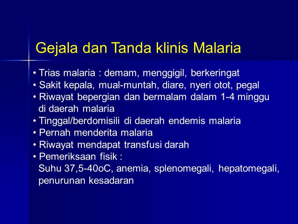Gejala dan Tanda klinis Malaria Trias malaria : demam, menggigil, berkeringat Sakit kepala, mual-muntah, diare, nyeri otot, pegal Riwayat bepergian da