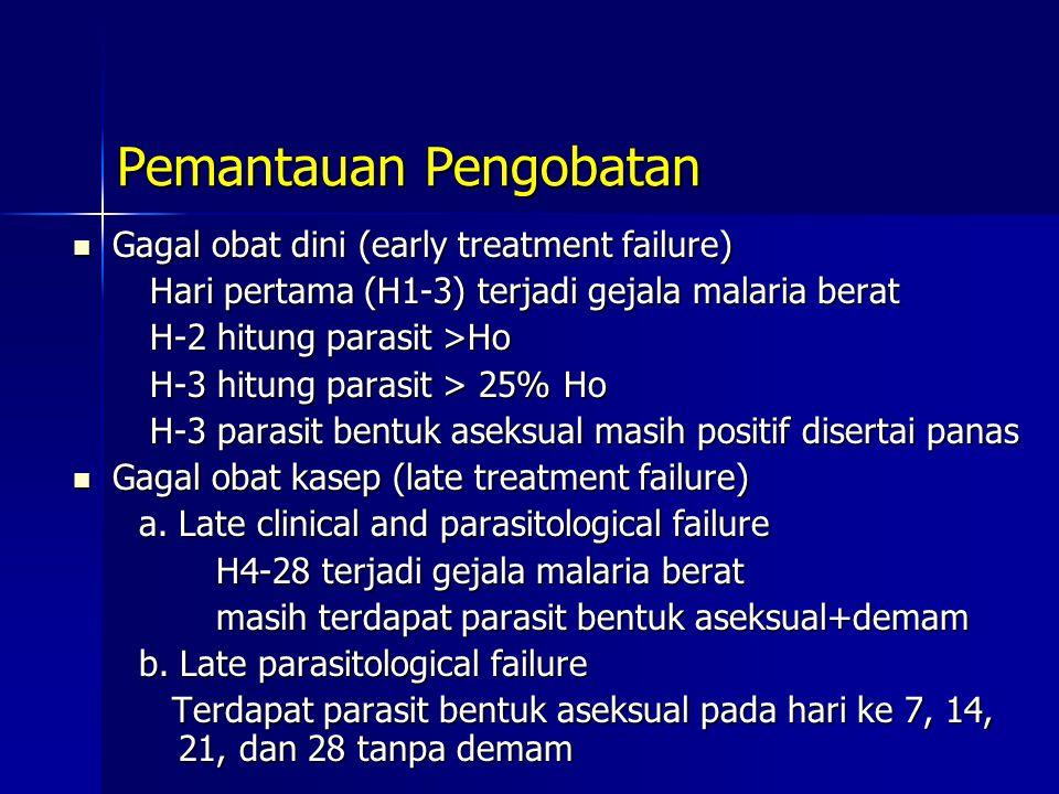 Pemantauan Pengobatan Gagal obat dini (early treatment failure) Gagal obat dini (early treatment failure) Hari pertama (H1-3) terjadi gejala malaria b