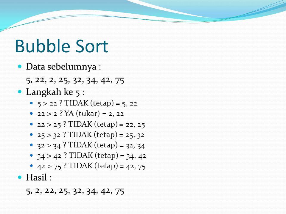 Bubble Sort Data sebelumnya : 5, 22, 2, 25, 32, 34, 42, 75 Langkah ke 5 : 5 > 22 ? TIDAK (tetap) = 5, 22 22 > 2 ? YA (tukar) = 2, 22 22 > 25 ? TIDAK (