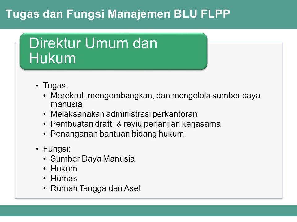 Tugas dan Fungsi Manajemen BLU FLPP Tugas: Merekrut, mengembangkan, dan mengelola sumber daya manusia Melaksanakan administrasi perkantoran Pembuatan