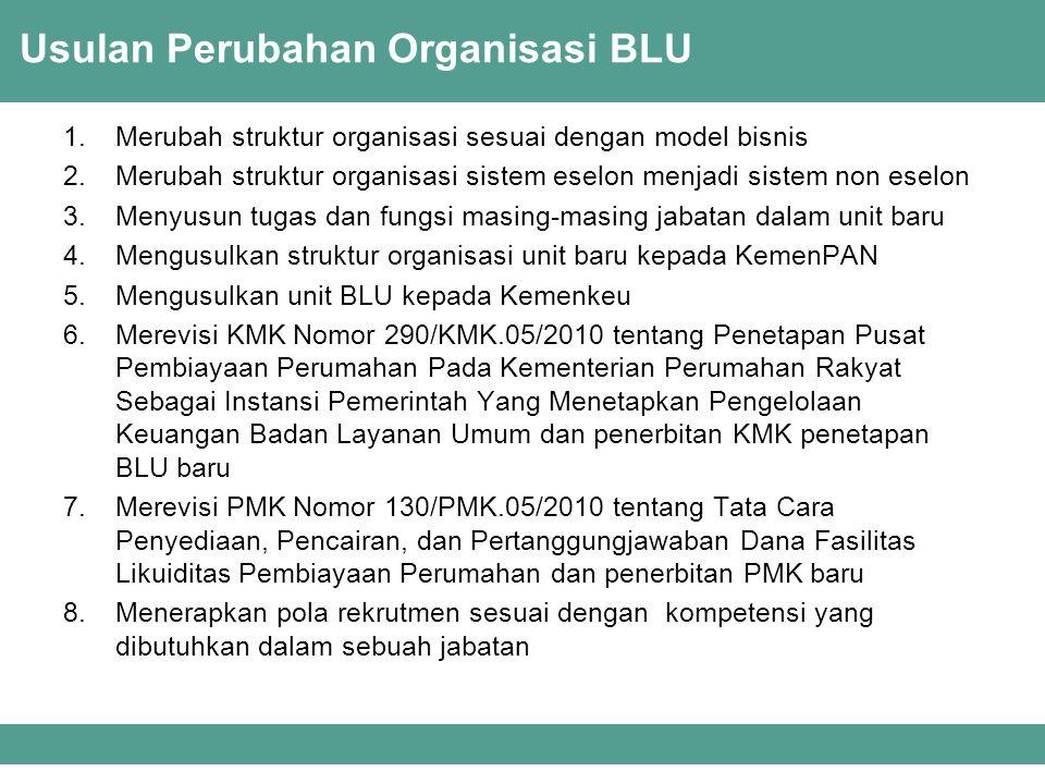 Usulan Perubahan Organisasi BLU 1.Merubah struktur organisasi sesuai dengan model bisnis 2.Merubah struktur organisasi sistem eselon menjadi sistem no