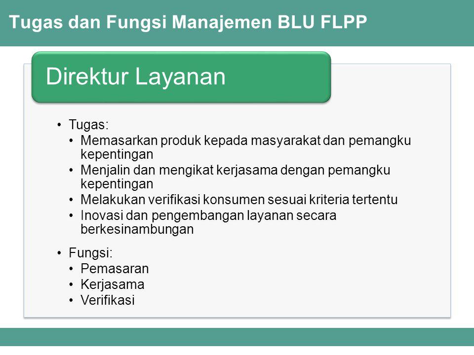 Tugas dan Fungsi Manajemen BLU FLPP Tugas: Memasarkan produk kepada masyarakat dan pemangku kepentingan Menjalin dan mengikat kerjasama dengan pemangk