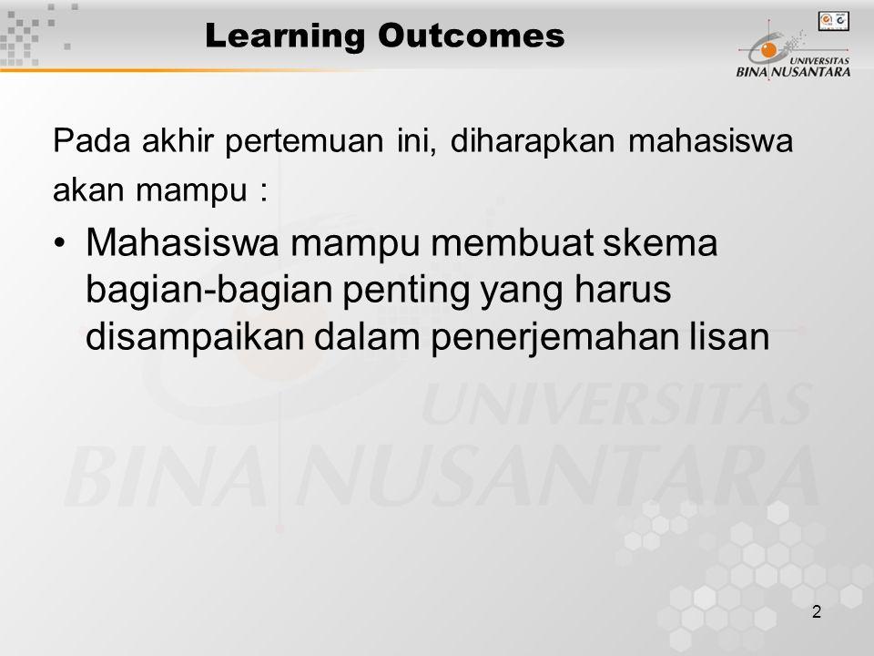 2 Learning Outcomes Pada akhir pertemuan ini, diharapkan mahasiswa akan mampu : Mahasiswa mampu membuat skema bagian-bagian penting yang harus disampa