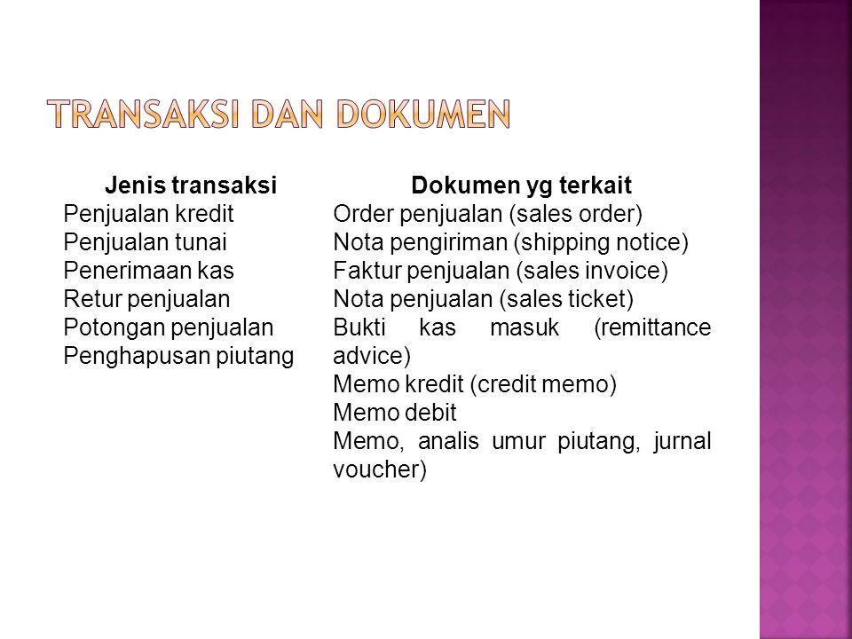 Jenis transaksiDokumen yg terkait Penjualan kredit Penjualan tunai Penerimaan kas Retur penjualan Potongan penjualan Penghapusan piutang Order penjual