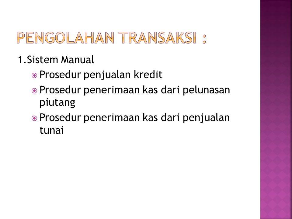 1.Sistem Manual  Prosedur penjualan kredit  Prosedur penerimaan kas dari pelunasan piutang  Prosedur penerimaan kas dari penjualan tunai