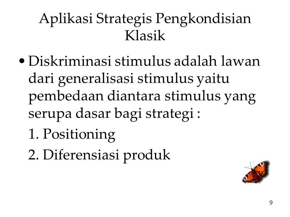 Teori Pembelajaran Perilaku 2.