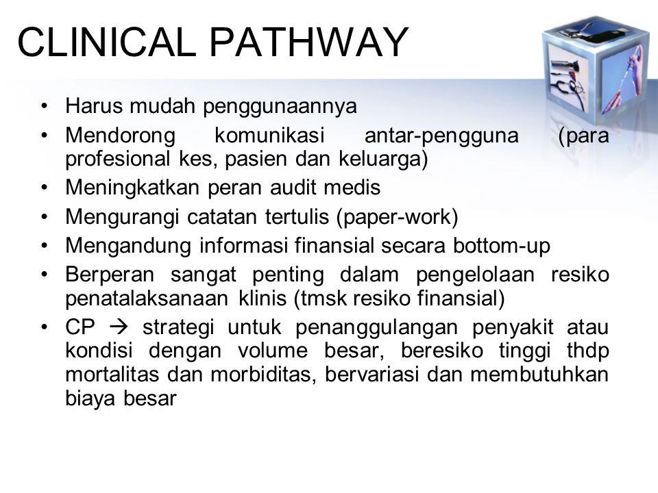 CLINICAL PATHWAY Harus mudah penggunaannya Mendorong komunikasi antar-pengguna (para profesional kes, pasien dan keluarga) Meningkatkan peran audit me