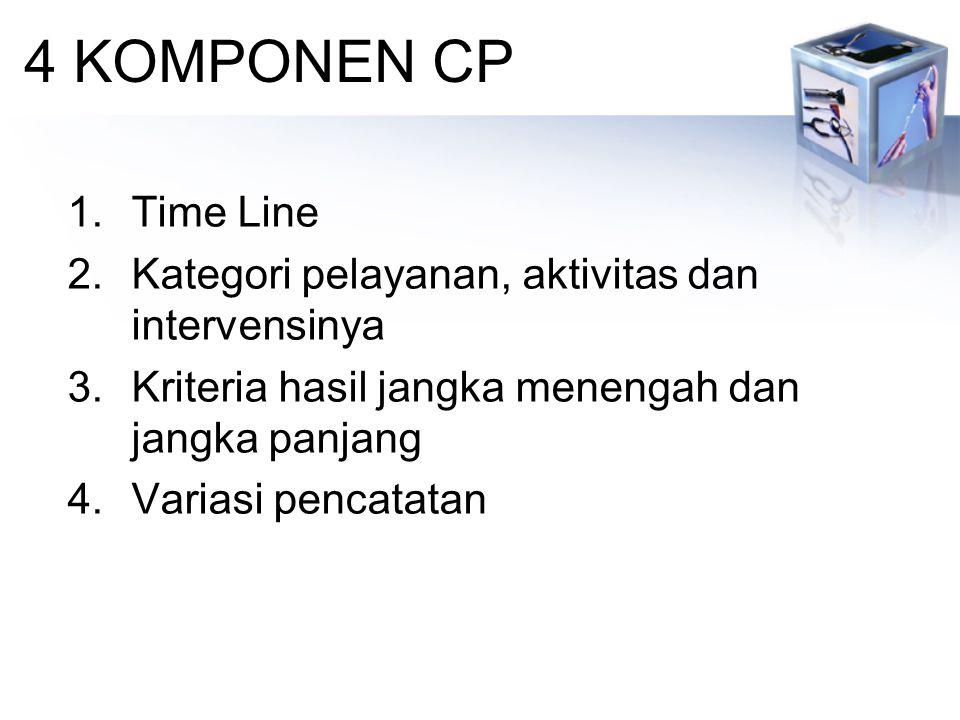 4 KOMPONEN CP 1.Time Line 2.Kategori pelayanan, aktivitas dan intervensinya 3.Kriteria hasil jangka menengah dan jangka panjang 4.Variasi pencatatan