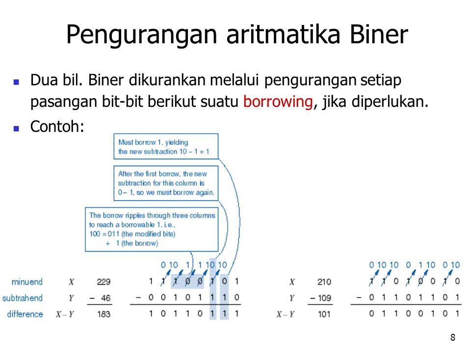 8 Dua bil. Biner dikurankan melalui pengurangan setiap pasangan bit-bit berikut suatu borrowing, jika diperlukan. Contoh: Pengurangan aritmatika Biner
